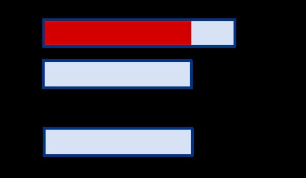 Timespan Intersection