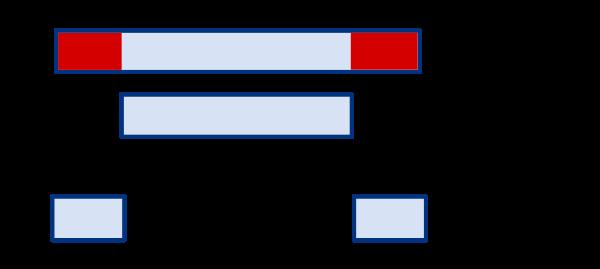 Timespan Subtraction