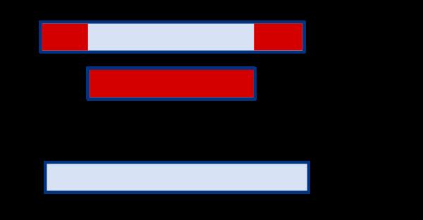 Timespan Union